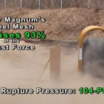 Zipper Explosion in Ken-Tool's Super Magnum Tire Cage Explosive Force Video